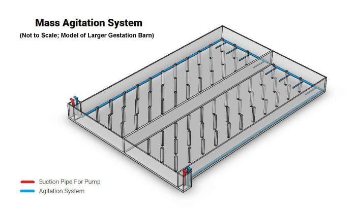 Mass Agitation Systems
